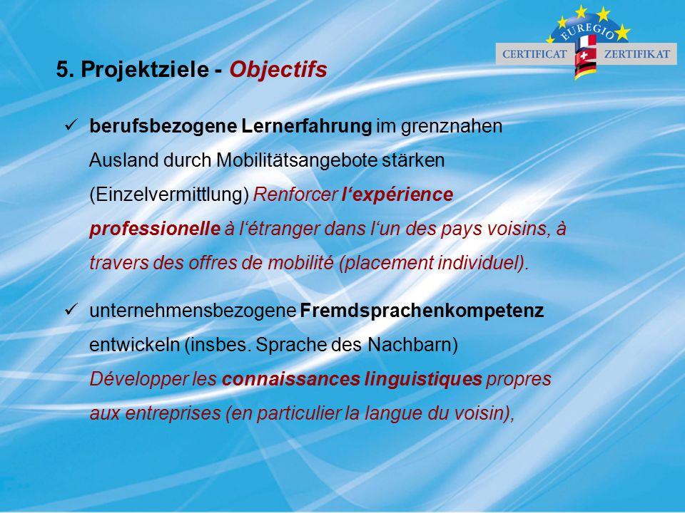 berufsbezogene Lernerfahrung im grenznahen Ausland durch Mobilitätsangebote stärken (Einzelvermittlung) Renforcer l'expérience professionelle à l'étranger dans l'un des pays voisins, à travers des offres de mobilité (placement individuel).