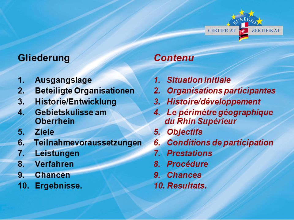 Gliederung 1.Ausgangslage 2.Beteiligte Organisationen 3.Historie/Entwicklung 4.Gebietskulisse am Oberrhein 5.Ziele 6. Teilnahmevoraussetzungen 7.Leist