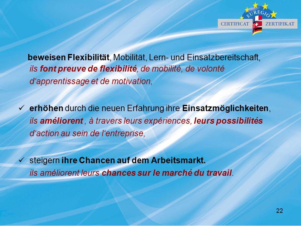 22 beweisen Flexibilität, Mobilität, Lern- und Einsatzbereitschaft, ils font preuve de flexibilité, de mobilité, de volonté d'apprentissage et de moti