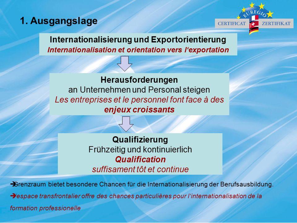  Grenzraum bietet besondere Chancen für die Internationalisierung der Berufsausbildung.  l'espace transfrontalier offre des chances particulières po