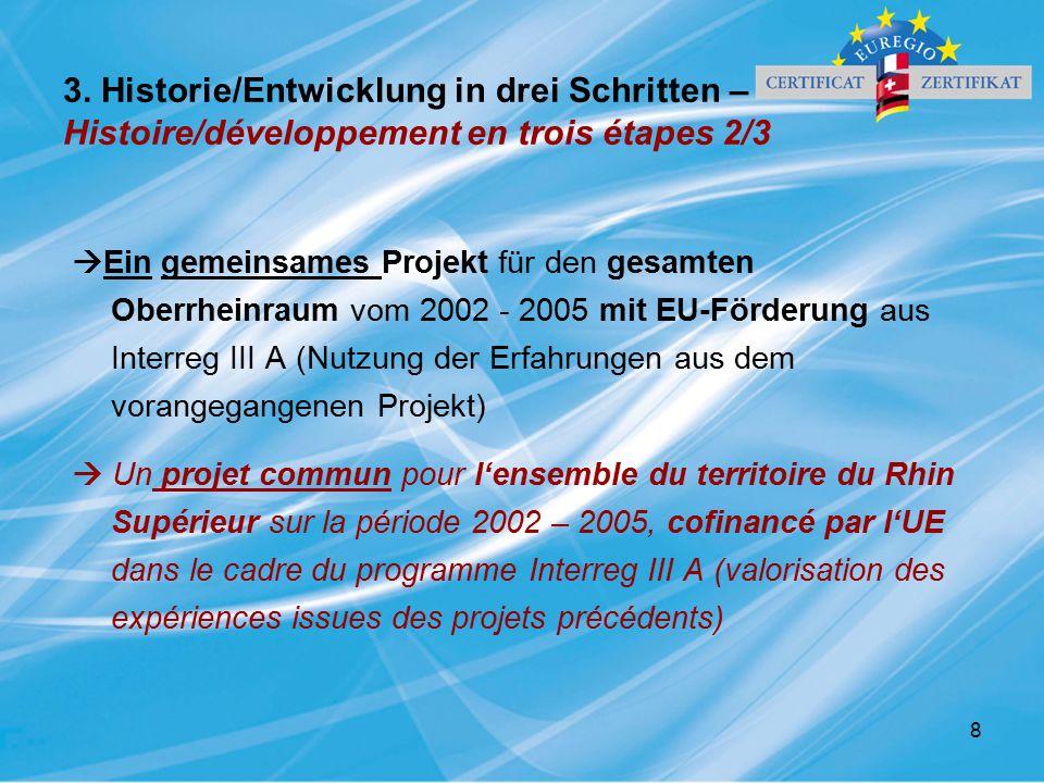 8 3. Historie/Entwicklung in drei Schritten – Histoire/développement en trois étapes 2/3  Ein gemeinsames Projekt für den gesamten Oberrheinraum vom