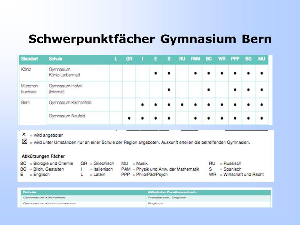 Schwerpunktfächer Gymnasium Bern