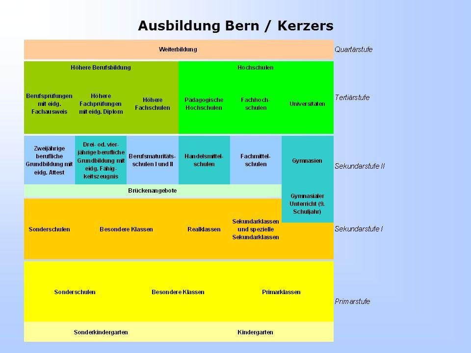 Ausbildung Bern / Kerzers