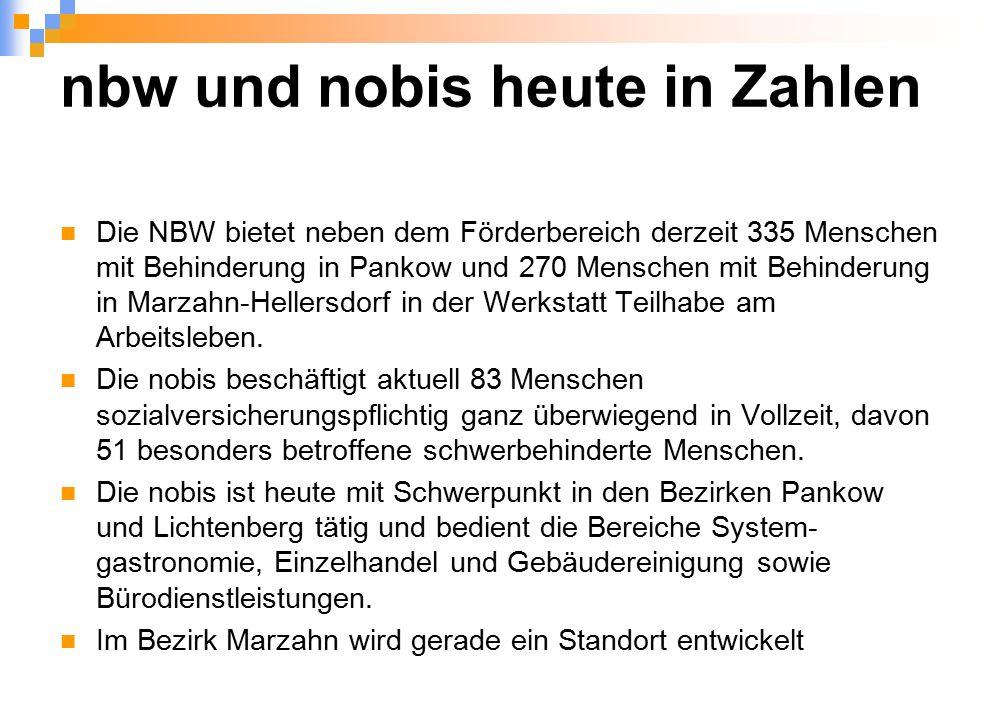 nbw und nobis heute in Zahlen Die NBW bietet neben dem Förderbereich derzeit 335 Menschen mit Behinderung in Pankow und 270 Menschen mit Behinderung in Marzahn-Hellersdorf in der Werkstatt Teilhabe am Arbeitsleben.