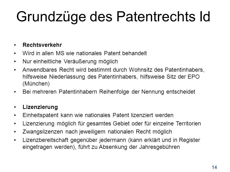 Grundzüge des Patentrechts Id Rechtsverkehr Wird in allen MS wie nationales Patent behandelt Nur einheitliche Veräußerung möglich Anwendbares Recht wird bestimmt durch Wohnsitz des Patentinhabers, hilfsweise Niederlassung des Patentinhabers, hilfsweise Sitz der EPO (München) Bei mehreren Patentinhabern Reihenfolge der Nennung entscheidet Lizenzierung Einheitspatent kann wie nationales Patent lizenziert werden Lizenzierung möglich für gesamtes Gebiet oder für einzelne Territorien Zwangslizenzen nach jeweiligem nationalen Recht möglich Lizenzbereitschaft gegenüber jedermann (kann erklärt und in Register eingetragen werden), führt zu Absenkung der Jahresgebühren 14