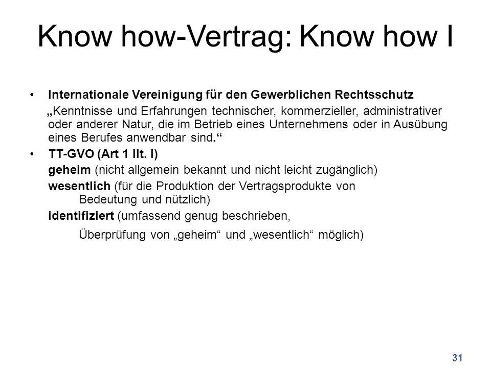 """Know how-Vertrag: Know how I Internationale Vereinigung für den Gewerblichen Rechtsschutz """"Kenntnisse und Erfahrungen technischer, kommerzieller, administrativer oder anderer Natur, die im Betrieb eines Unternehmens oder in Ausübung eines Berufes anwendbar sind. TT-GVO (Art 1 lit."""