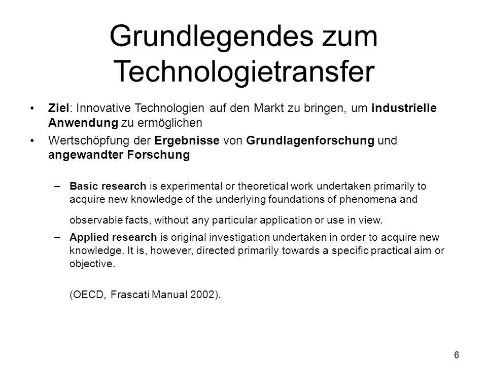 Grundzüge des Patentrechts III Extreme wirtschaftliche Bedeutung –2013: 2395 Erfindungen am Patentamt angemeldet –Mehr als 150.000 EPÜ-Anmeldungnen, in denen Österreich benannt ist.