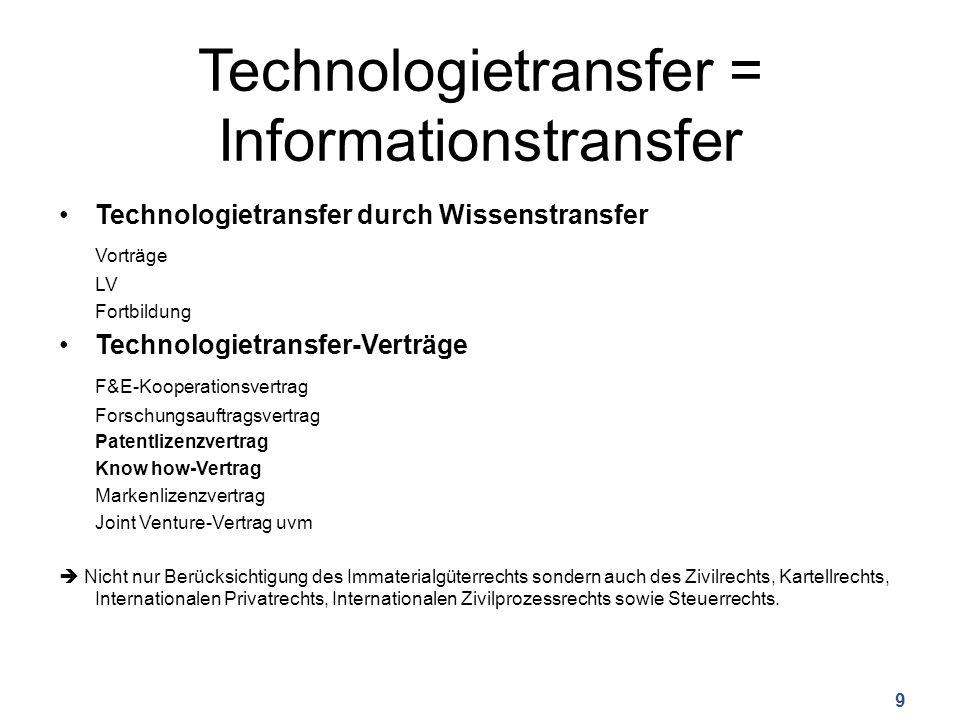 Technologietransfer = Informationstransfer Technologietransfer durch Wissenstransfer Vorträge LV Fortbildung Technologietransfer-Verträge F&E-Kooperat