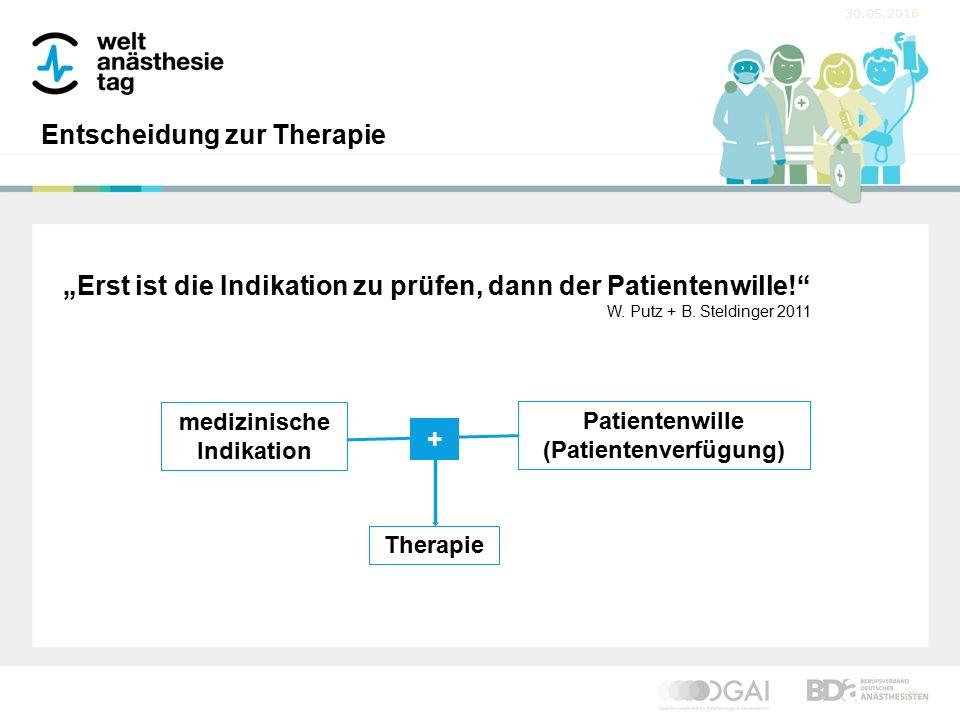 """30.05.2016 20 """"Erst ist die Indikation zu prüfen, dann der Patientenwille!"""" W. Putz + B. Steldinger 2011 Entscheidung zur Therapie medizinische Indika"""