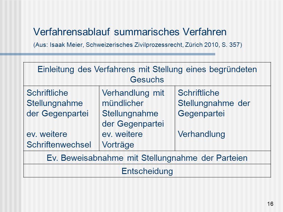 16 Verfahrensablauf summarisches Verfahren (Aus: Isaak Meier, Schweizerisches Zivilprozessrecht, Zürich 2010, S.