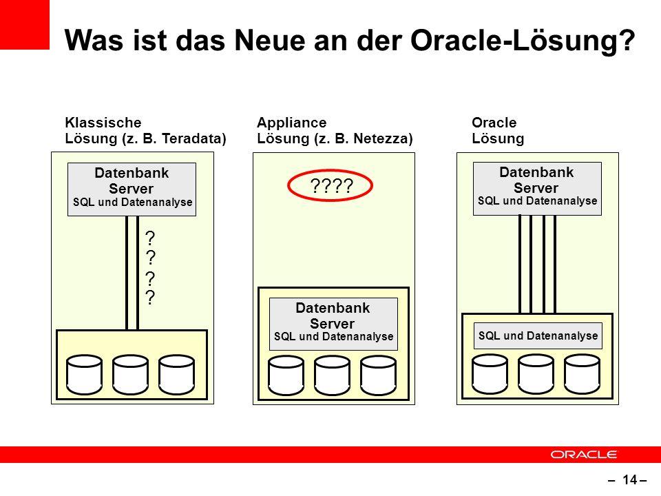 – 14 – Was ist das Neue an der Oracle-Lösung. Klassische Lösung (z.