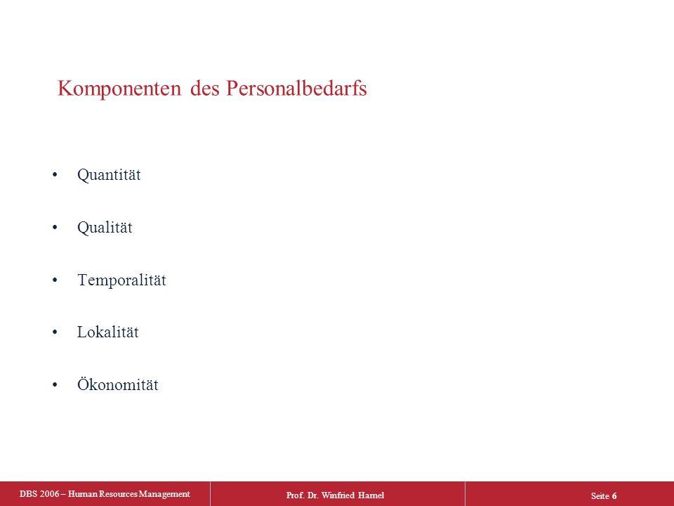 DBS 2006 – Human Resources Management Prof.Dr.