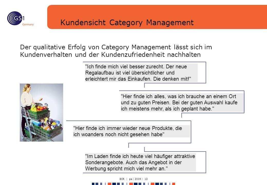 ECR | pe | 2009 | 13 Kundensicht Category Management Der qualitative Erfolg von Category Management lässt sich im Kundenverhalten und der Kundenzufriedenheit nachhalten Hier finde ich alles, was ich brauche an einem Ort und zu guten Preisen.