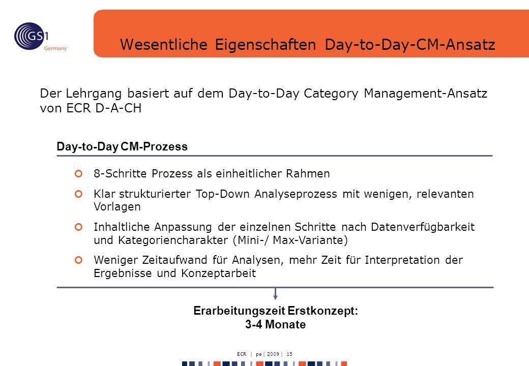 ECR | pe | 2009 | 15 Wesentliche Eigenschaften Day-to-Day-CM-Ansatz Der Lehrgang basiert auf dem Day-to-Day Category Management-Ansatz von ECR D-A-CH Day-to-Day CM-Prozess 8-Schritte Prozess als einheitlicher Rahmen Klar strukturierter Top-Down Analyseprozess mit wenigen, relevanten Vorlagen Inhaltliche Anpassung der einzelnen Schritte nach Datenverfügbarkeit und Kategoriencharakter (Mini-/ Max-Variante) Weniger Zeitaufwand für Analysen, mehr Zeit für Interpretation der Ergebnisse und Konzeptarbeit Erarbeitungszeit Erstkonzept: 3-4 Monate