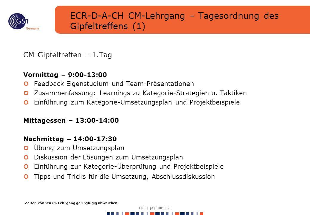 ECR | pe | 2009 | 28 ECR-D-A-CH CM-Lehrgang – Tagesordnung des Gipfeltreffens (1) CM-Gipfeltreffen – 1.Tag Vormittag – 9:00-13:00 Feedback Eigenstudium und Team-Präsentationen Zusammenfassung: Learnings zu Kategorie-Strategien u.