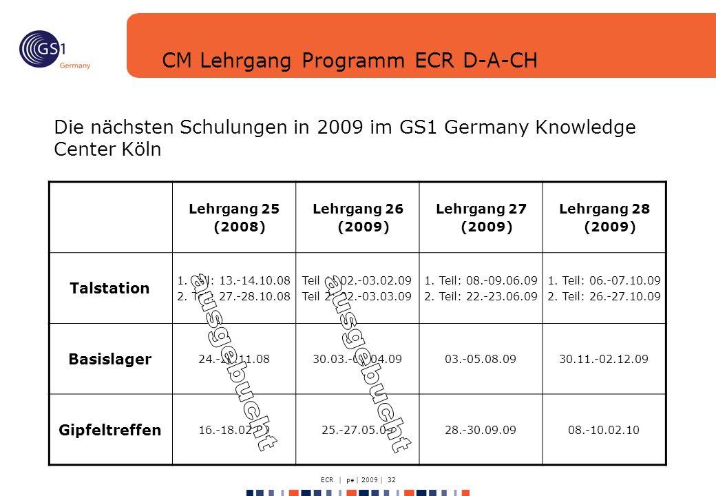 ECR | pe | 2009 | 32 CM Lehrgang Programm ECR D-A-CH Die nächsten Schulungen in 2009 im GS1 Germany Knowledge Center Köln Lehrgang 25 (2008) Lehrgang 26 (2009) Lehrgang 27 (2009) Lehrgang 28 (2009) Talstation 1.