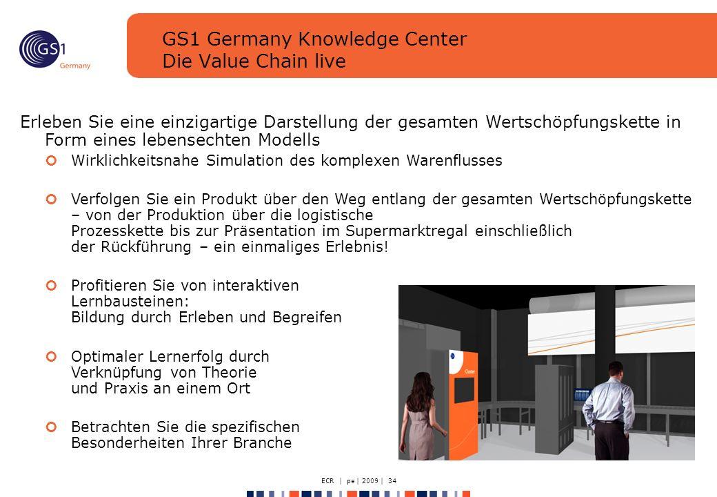 ECR | pe | 2009 | 34 GS1 Germany Knowledge Center Die Value Chain live Erleben Sie eine einzigartige Darstellung der gesamten Wertschöpfungskette in Form eines lebensechten Modells Wirklichkeitsnahe Simulation des komplexen Warenflusses Verfolgen Sie ein Produkt über den Weg entlang der gesamten Wertschöpfungskette – von der Produktion über die logistische Prozesskette bis zur Präsentation im Supermarktregal einschließlich der Rückführung – ein einmaliges Erlebnis.