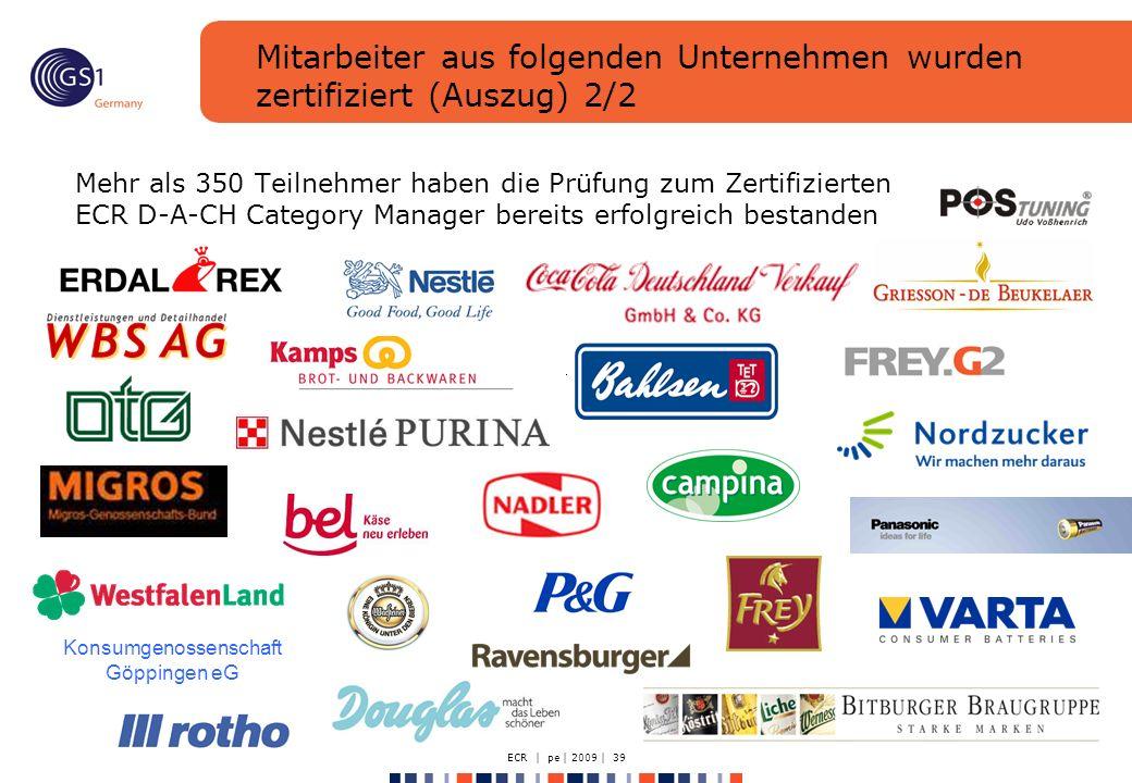 ECR | pe | 2009 | 39 Mitarbeiter aus folgenden Unternehmen wurden zertifiziert (Auszug) 2/2 Konsumgenossenschaft Göppingen eG Mehr als 350 Teilnehmer haben die Prüfung zum Zertifizierten ECR D-A-CH Category Manager bereits erfolgreich bestanden