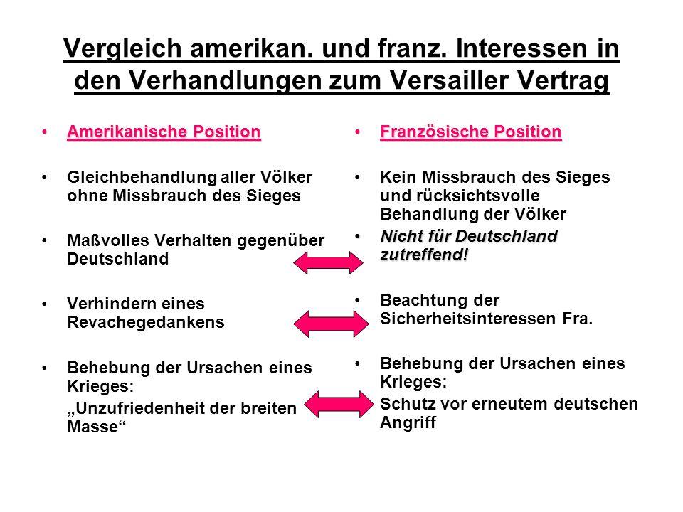Vergleich amerikan. und franz. Interessen in den Verhandlungen zum Versailler Vertrag Amerikanische PositionAmerikanische Position Gleichbehandlung al