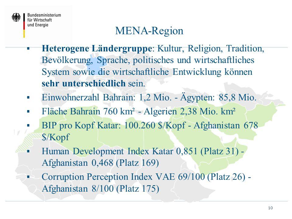 MENA-Region  Heterogene Ländergruppe: Kultur, Religion, Tradition, Bevölkerung, Sprache, politisches und wirtschaftliches System sowie die wirtschaft