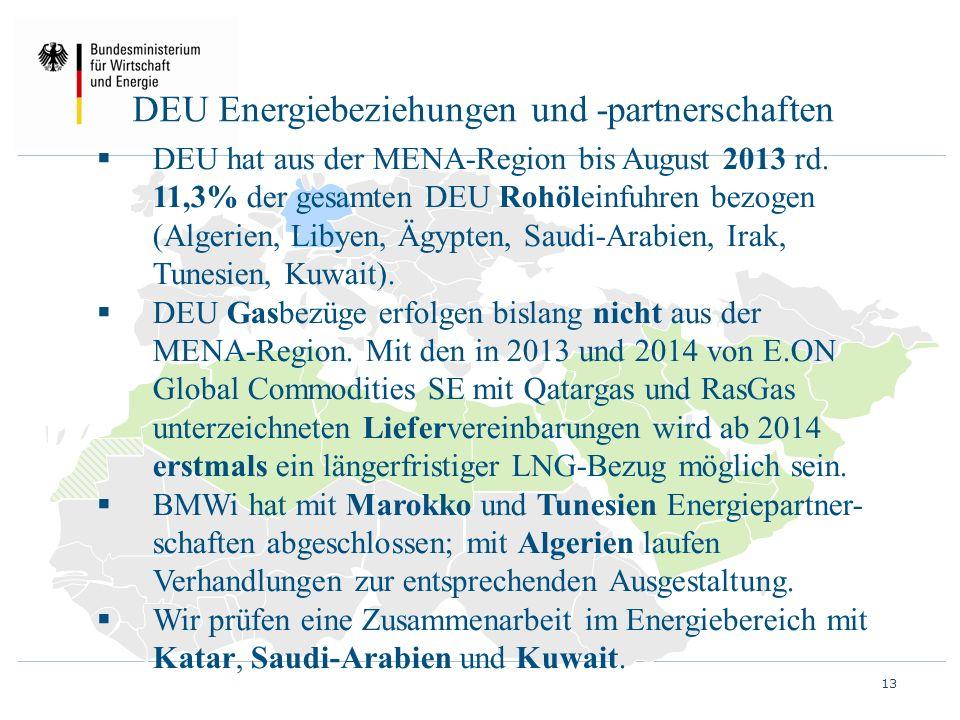 13 DEU Energiebeziehungen und -partnerschaften  DEU hat aus der MENA-Region bis August 2013 rd. 11,3% der gesamten DEU Rohöleinfuhren bezogen (Algeri