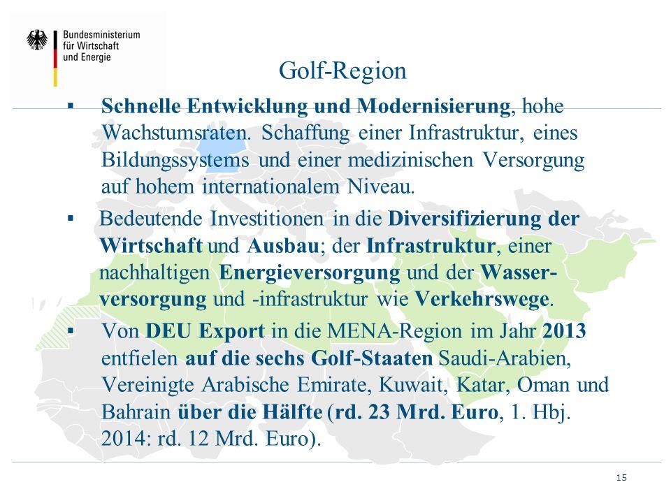 Golf-Region  Schnelle Entwicklung und Modernisierung, hohe Wachstumsraten. Schaffung einer Infrastruktur, eines Bildungssystems und einer medizinisch