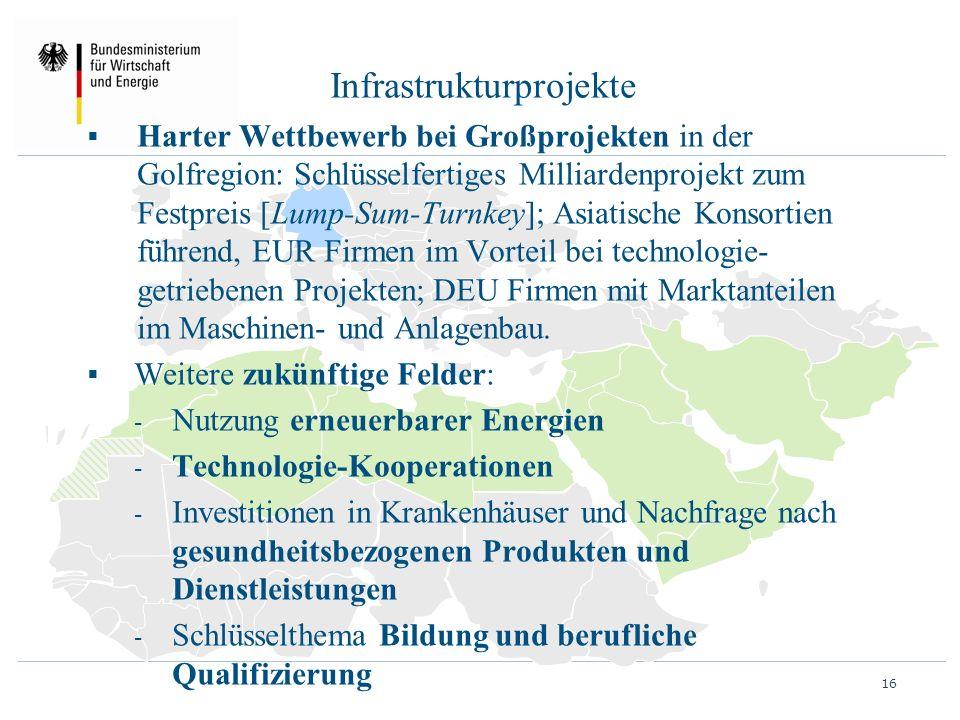 Infrastrukturprojekte  Harter Wettbewerb bei Großprojekten in der Golfregion: Schlüsselfertiges Milliardenprojekt zum Festpreis [Lump-Sum-Turnkey]; A
