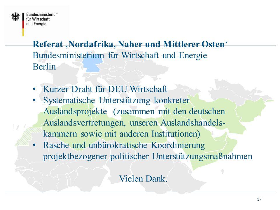 17 Referat 'Nordafrika, Naher und Mittlerer Osten' Bundesministerium für Wirtschaft und Energie Berlin Kurzer Draht für DEU Wirtschaft Systematische U