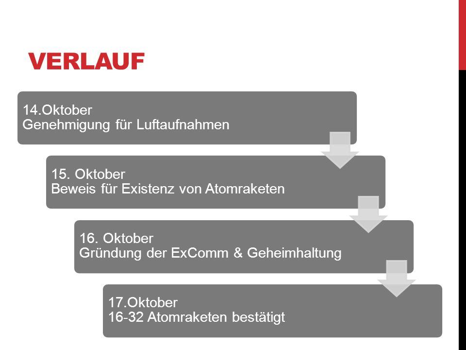 VERLAUF 14.Oktober Genehmigung für Luftaufnahmen 15. Oktober Beweis für Existenz von Atomraketen 16. Oktober Gründung der ExComm & Geheimhaltung 17.Ok