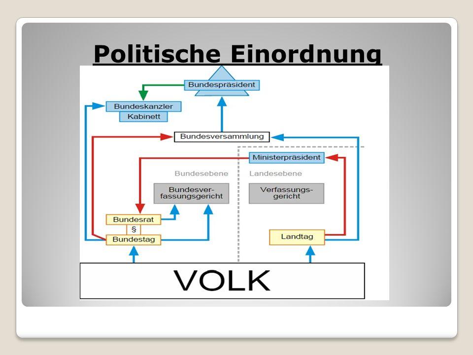 Quellen https://www.bundestag.de/bundesversammlung [10.10.15; 14:15Uhr ] https://www.bundestag.de/bundesversammlung http://www.dw.com/de/bundespr%C3%A4sident-amt-mit- beschr%C3%A4nkter-macht/a-15812198 [10.10.2015; 17:08Uhr] http://www.dw.com/de/bundespr%C3%A4sident-amt-mit- beschr%C3%A4nkter-macht/a-15812198 http://www.bpb.de/politik/grundfragen/deutsche- demokratie/39360/bundespraesident?p=all [10.10.15; 17:48Uhr] http://www.bpb.de/politik/grundfragen/deutsche- demokratie/39360/bundespraesident?p=all http://www.bundespraesident.de/DE/Home/home_node.html [10.10.15; 18:16Uhr] http://www.bundespraesident.de/DE/Home/home_node.html http://www.bundespraesident.de/DE/Die-Amtssitze/die- amtssitze-node.html [11.10.15; 17:52Uhr ] http://www.bundespraesident.de/DE/Die-Amtssitze/die- amtssitze-node.html http://www.bundespraesident.de/DE/Home/home_node.html [ 11.10.15; 18:32Uhr ] http://www.bundespraesident.de/DE/Home/home_node.html