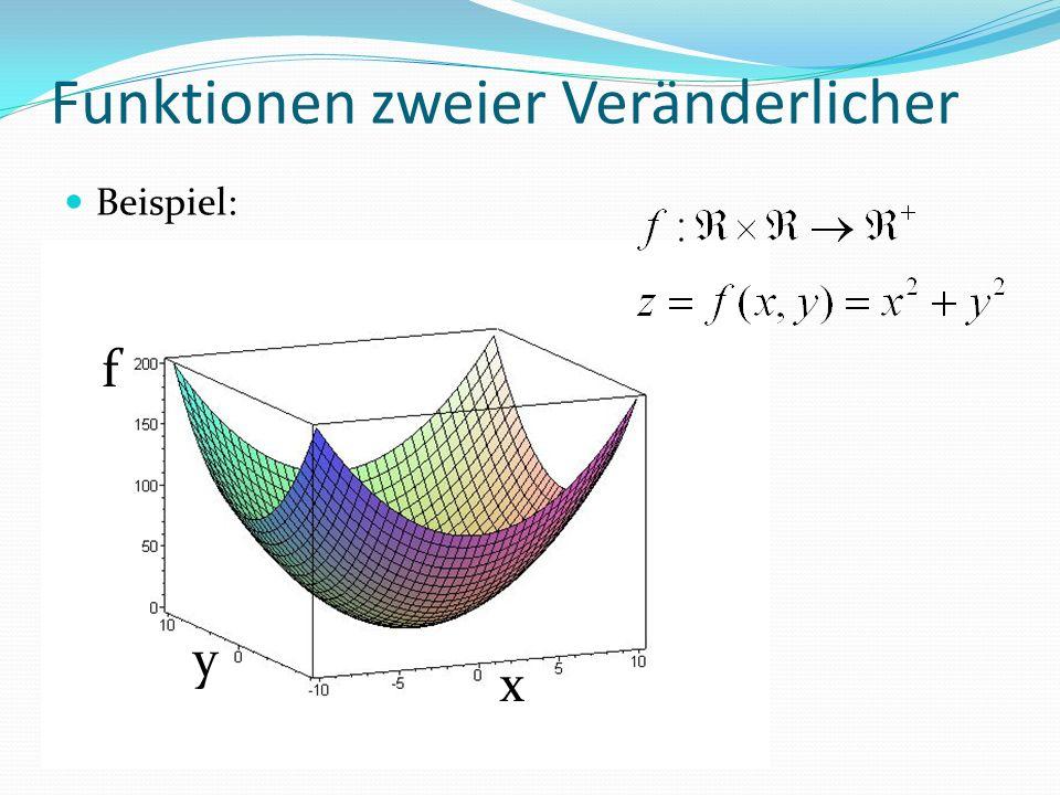 Funktionen zweier Veränderlicher Beispiel: f x y