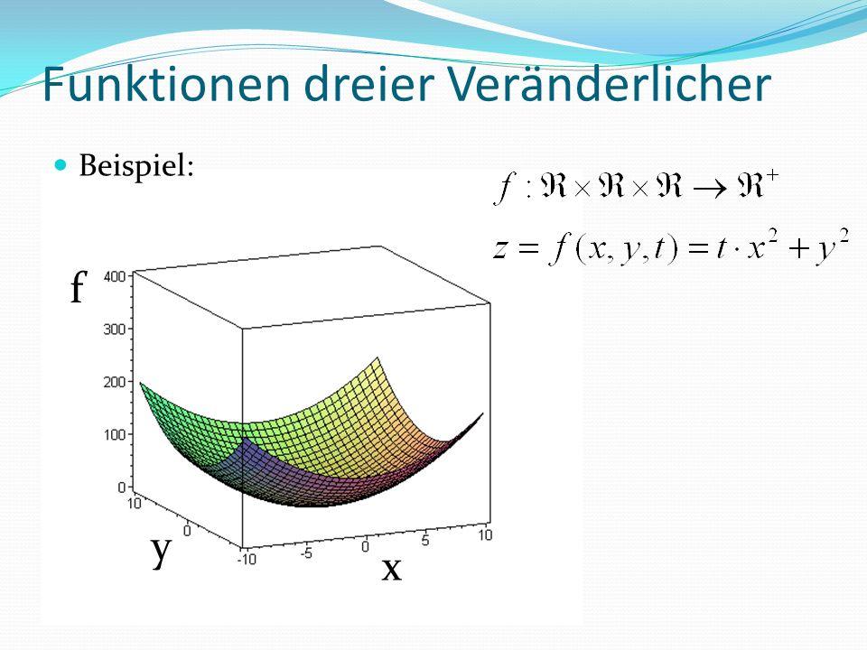 Funktionen dreier Veränderlicher Beispiel: f x y