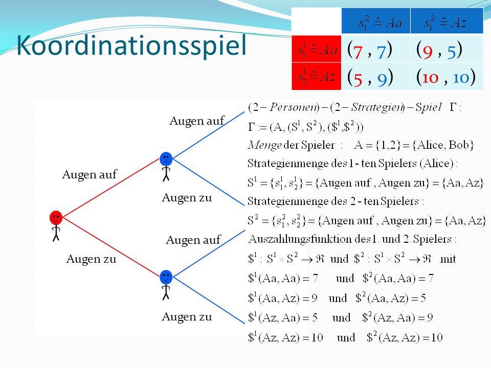 Koordinationsspiel Augen auf Augen zu Augen auf Augen zu Augen auf Augen zu (7, 7)(9, 5) (5, 9)(10, 10)
