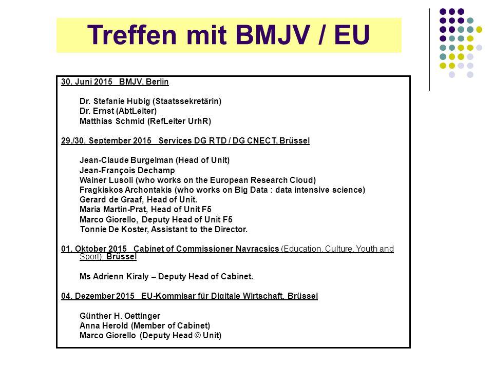Treffen mit BMJV / EU 30. Juni 2015 BMJV, Berlin Dr.