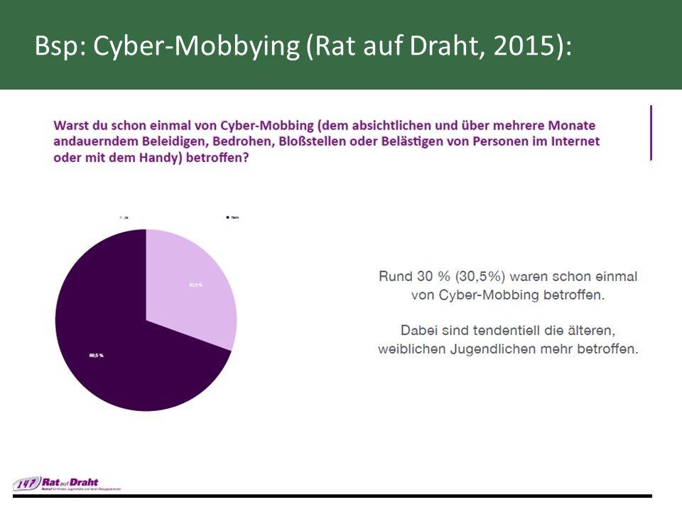 Bsp: Cyber-Mobbying (Rat auf Draht, 2015):