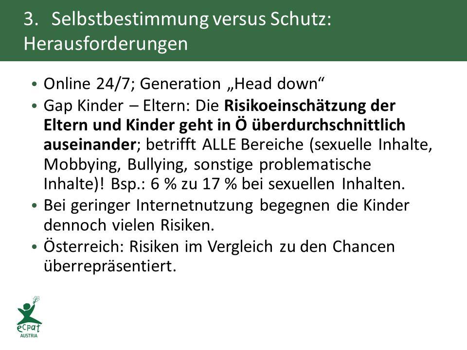 """3.Selbstbestimmung versus Schutz: Herausforderungen Online 24/7; Generation """"Head down Gap Kinder – Eltern: Die Risikoeinschätzung der Eltern und Kinder geht in Ö überdurchschnittlich auseinander; betrifft ALLE Bereiche (sexuelle Inhalte, Mobbying, Bullying, sonstige problematische Inhalte)."""