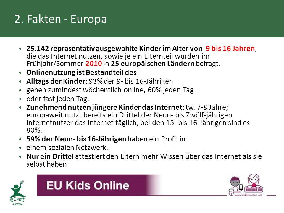 2. Fakten - Europa 25.142 repräsentativ ausgewählte Kinder im Alter von 9 bis 16 Jahren, die das Internet nutzen, sowie je ein Elternteil wurden im Fr