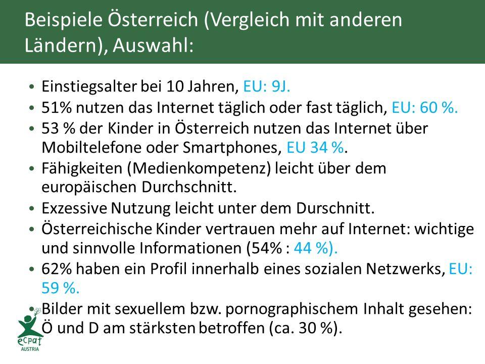 Beispiele Österreich (Vergleich mit anderen Ländern), Auswahl: Einstiegsalter bei 10 Jahren, EU: 9J. 51% nutzen das Internet täglich oder fast täglich