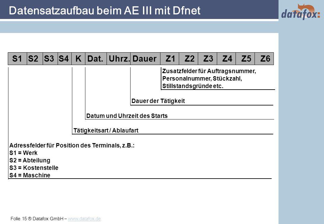 Folie 15 ® Datafox GmbH – www.datafox.de Datensatzaufbau beim AE III mit Dfnet S1S2 Zusatzfelder für Auftragsnummer, Personalnummer, Stückzahl, Stillstandsgründe etc.