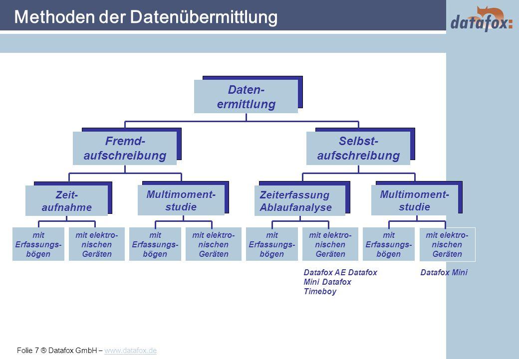 Folie 8 ® Datafox GmbH – www.datafox.de Methode zur Optimierung der Prozesse Ablauferfassung Zeiterfassung Vorgabewerte Analyse Optimierung Arbeitsprozess