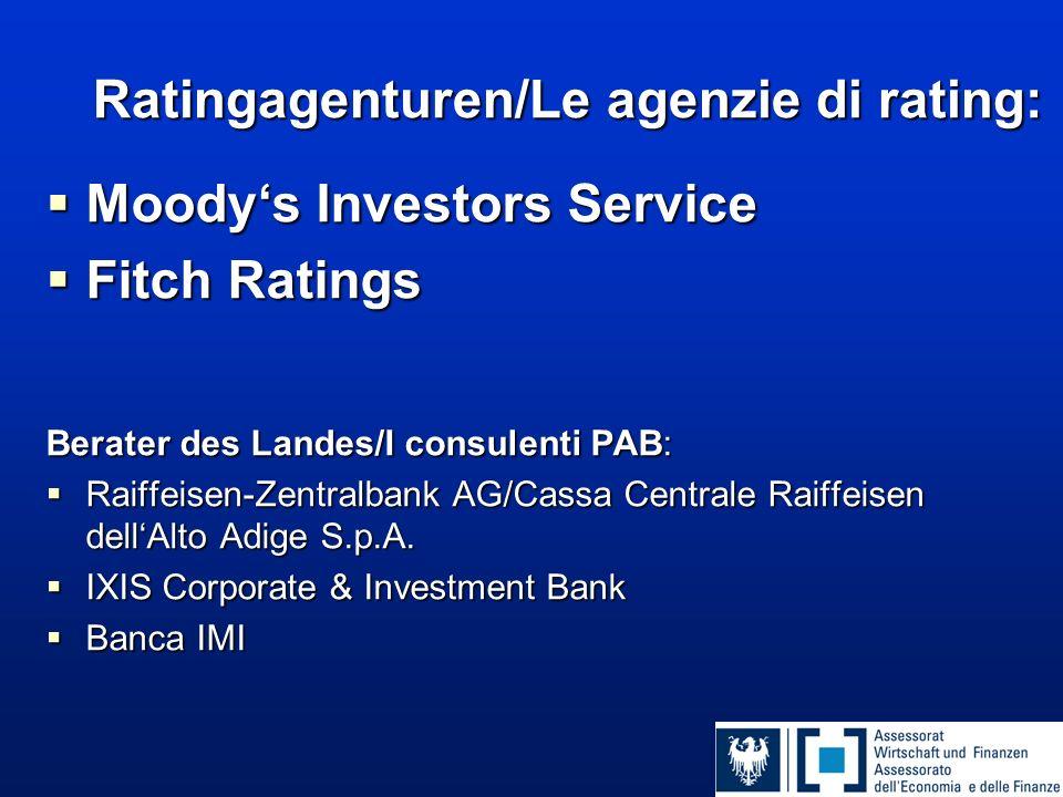 Ratingagenturen/Le agenzie di rating: Ratingagenturen/Le agenzie di rating:  Moody's Investors Service  Fitch Ratings Berater des Landes/I consulenti PAB:  Raiffeisen-Zentralbank AG/Cassa Centrale Raiffeisen dell'Alto Adige S.p.A.