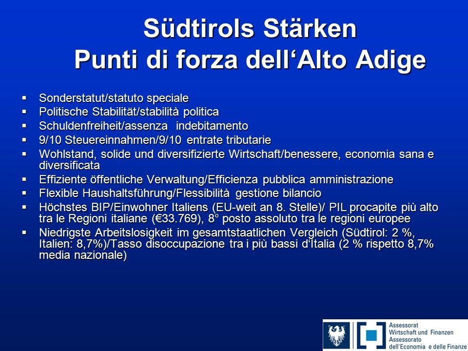 Südtirols Stärken Punti di forza dell'Alto Adige  Sonderstatut/statuto speciale  Politische Stabilität/stabilità politica  Schuldenfreiheit/assenza