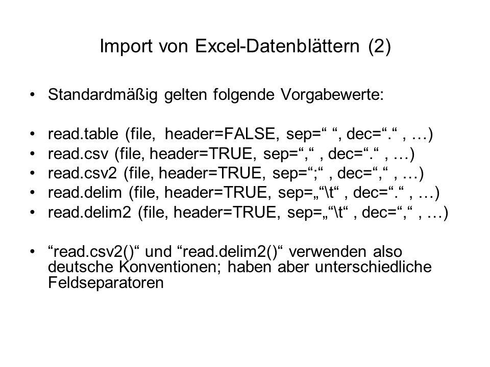 """Import von Excel-Datenblättern (2) Standardmäßig gelten folgende Vorgabewerte: read.table (file, header=FALSE, sep= , dec= . , …) read.csv (file, header=TRUE, sep= , , dec= . , …) read.csv2 (file, header=TRUE, sep= ; , dec= , , …) read.delim (file, header=TRUE, sep="""" \t , dec= . , …) read.delim2 (file, header=TRUE, sep="""" \t , dec= , , …) read.csv2() und read.delim2() verwenden also deutsche Konventionen; haben aber unterschiedliche Feldseparatoren"""