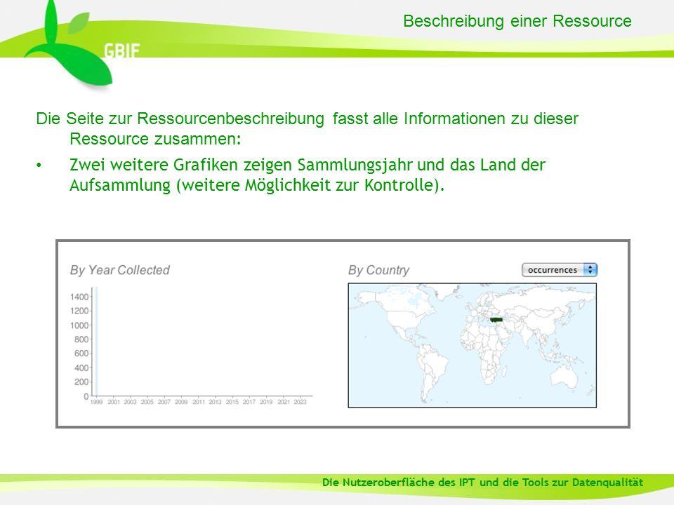 Beschreibung einer Ressource Die Seite zur Ressourcenbeschreibung fasst alle Informationen zu dieser Ressource zusammen : Zwei weitere Grafiken zeigen Sammlungsjahr und das Land der Aufsammlung (weitere Möglichkeit zur Kontrolle).