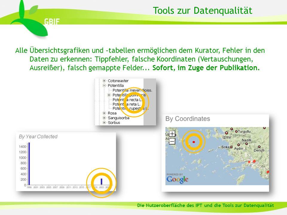 Tools zur Datenqualität Alle Übersichtsgrafiken und –tabellen ermöglichen dem Kurator, Fehler in den Daten zu erkennen: Tippfehler, falsche Koordinaten (Vertauschungen, Ausreißer), falsch gemappte Felder...
