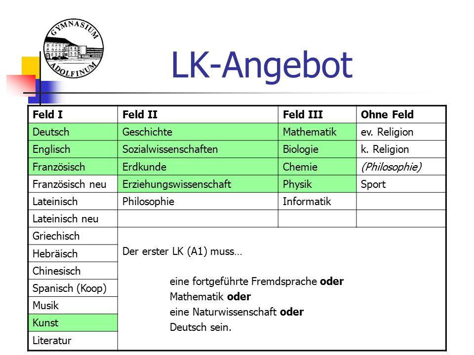 Feld IFeld IIFeld IIIOhne Feld DeutschGeschichteMathematikev.