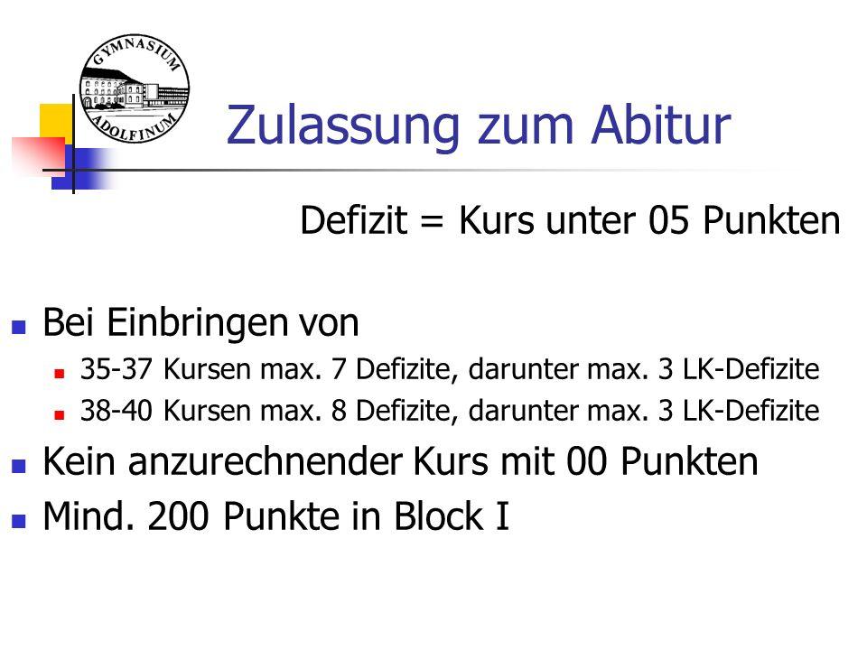 Zulassung zum Abitur Defizit = Kurs unter 05 Punkten Bei Einbringen von 35-37 Kursen max. 7 Defizite, darunter max. 3 LK-Defizite 38-40 Kursen max. 8