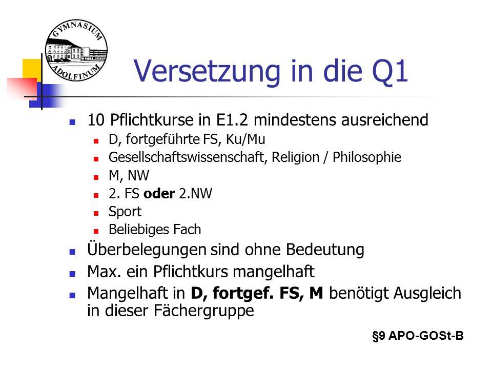 Versetzung in die Q1 10 Pflichtkurse in E1.2 mindestens ausreichend D, fortgeführte FS, Ku/Mu Gesellschaftswissenschaft, Religion / Philosophie M, NW 2.