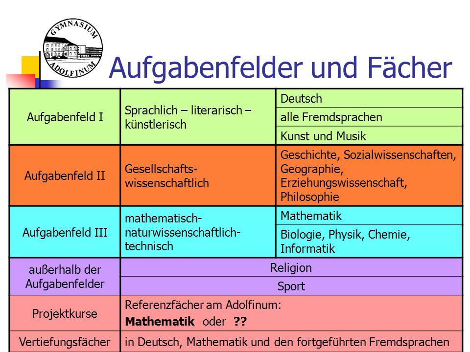 Aufgabenfelder und Fächer Aufgabenfeld I Sprachlich – literarisch – künstlerisch Deutsch alle Fremdsprachen Kunst und Musik Aufgabenfeld II Gesellscha