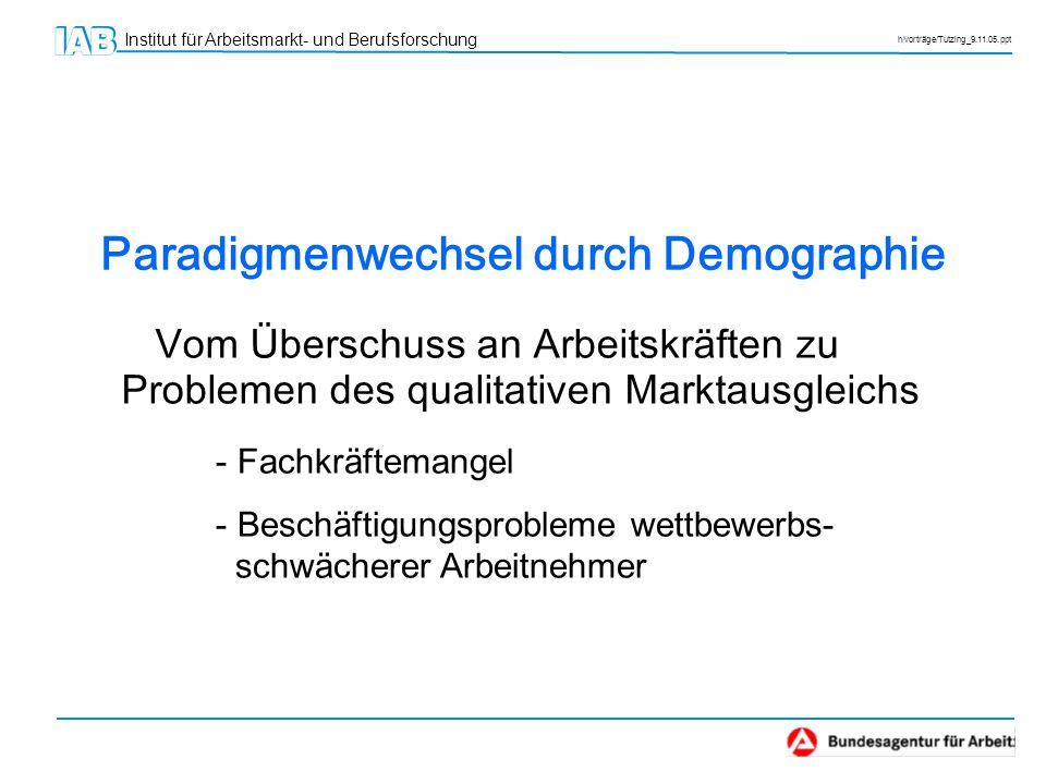 Institut für Arbeitsmarkt- und Berufsforschung h/vorträge/Tutzing_9.11.05.ppt Paradigmenwechsel durch Demographie Vom Überschuss an Arbeitskräften zu
